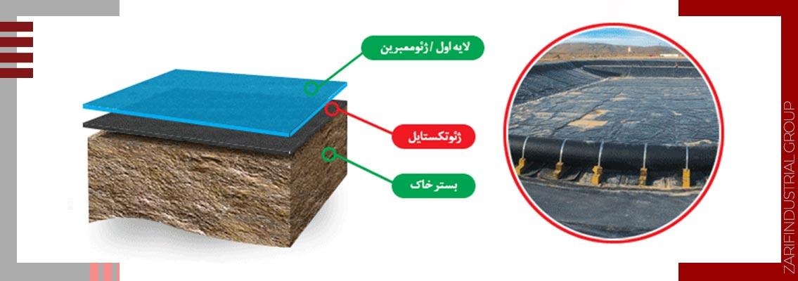 لایه های ورق ژئوممبران و ژئوتکستایل بر روی بستر خاک