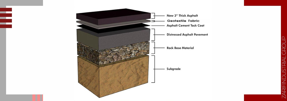 Ingredients of road structure